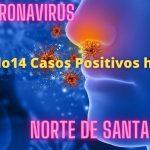 Coronavirus – COMO TODOS LOS SABADOS, LOS CASOS BAJAN EN LA REGION. HOY SOLO 14 REPORTADOS
