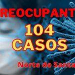 Coronavirus – 104 NUEVOS CASOS POSITIVOS REPORTADOS AYER MARTES EN LA REGION